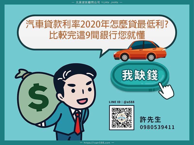 汽車貸款利率
