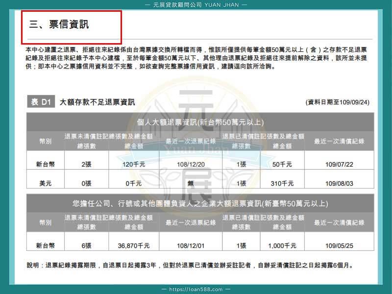 2020年新版聯徵紀錄怎麼看-票信資訊-大額存款不足退票資訊D1