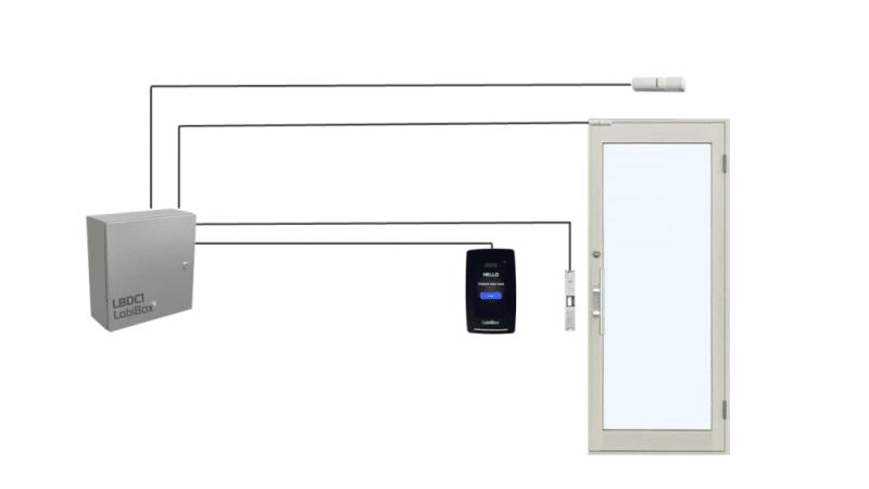 Door Controller Connections