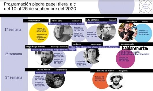La propuesta de los talleres de PIEDRA PAPEL TIJERA ALC 2020 para disfrutar del arte en septiembre