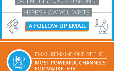 When They Don't Respond, Here's How You Write a Follow-Up Email
