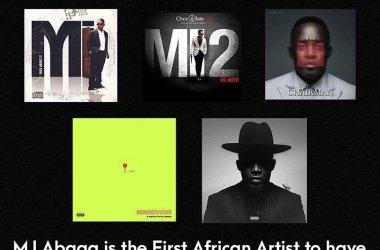 M.I Abaga Sets Record On Apple Music Top 100 Album