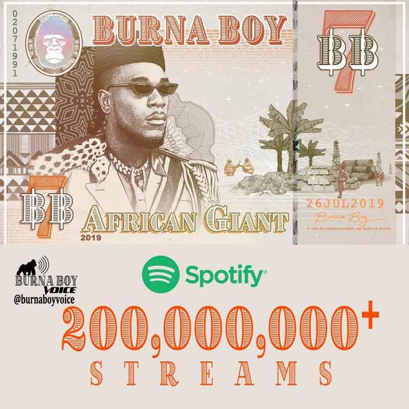 Burna Boy Breaks Record On Spotify