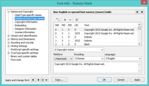 FontLab Font Family Naming