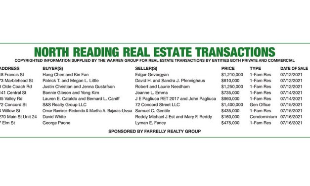 North Reading Real Estate Transactions published August 5, 2021