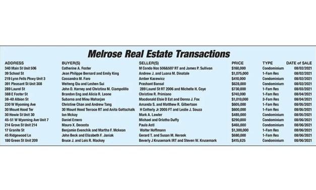 Melrose Real Estate Transactions published August 27, 2021