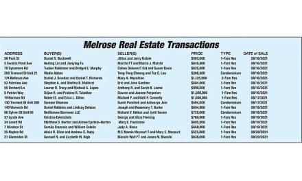 Melrose Real Estate Transactions published September 10, 2021