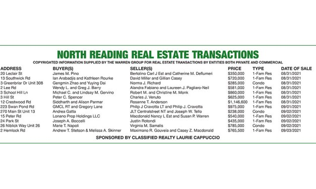 North Reading Real Estate Transactions published September 23, 2021