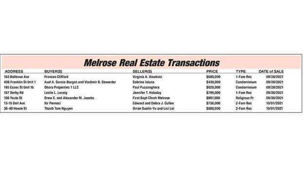 Melrose Real Estate Transactions published October 22, 2021