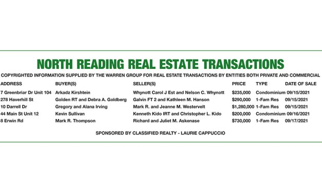 North Reading Real Estate Transactions published October 7, 2021