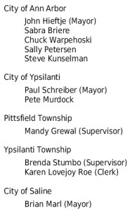 Local officials present at urban core meetings (most likely participants)