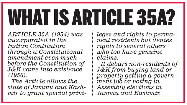 Article 35 of the Constitution of India