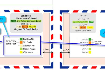 Interior jeddah saudi arabia zip code full hd maps locations panorama al masya furnished apartment jeddah saudi arabia youtube panorama al masya furnished apartment jeddah saudi arabia intercontinental jeddah jeddah publicscrutiny Images