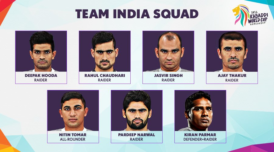 Indian team for Kabaddi World Cup 2016 announced, Anup Kumar named captain