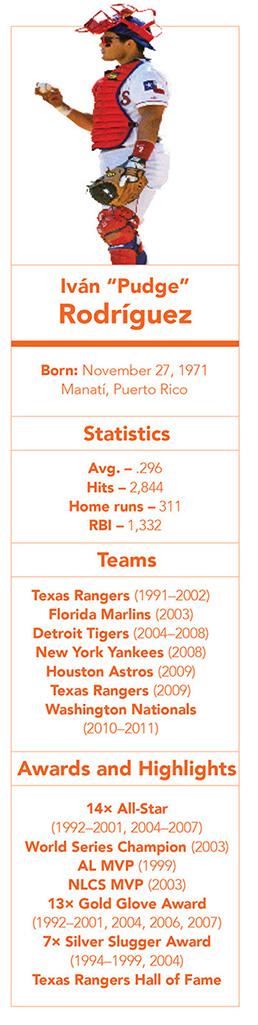 ivan rodriguez statistics