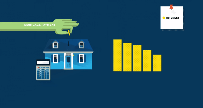 Mortgage APR: The difference between APR and interest rate
