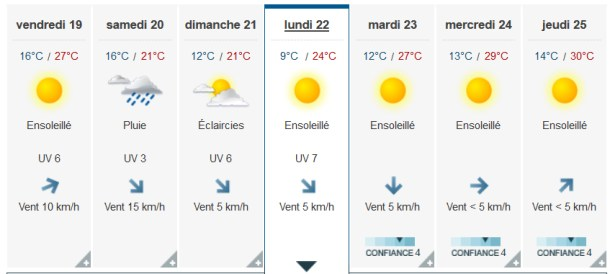 temps annecy août 2016