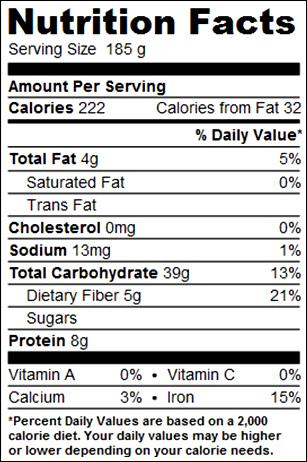 quinoa-nutrition