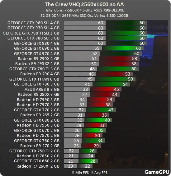 Test_GPU-Simulator-The_Crew-cach-crew_2560