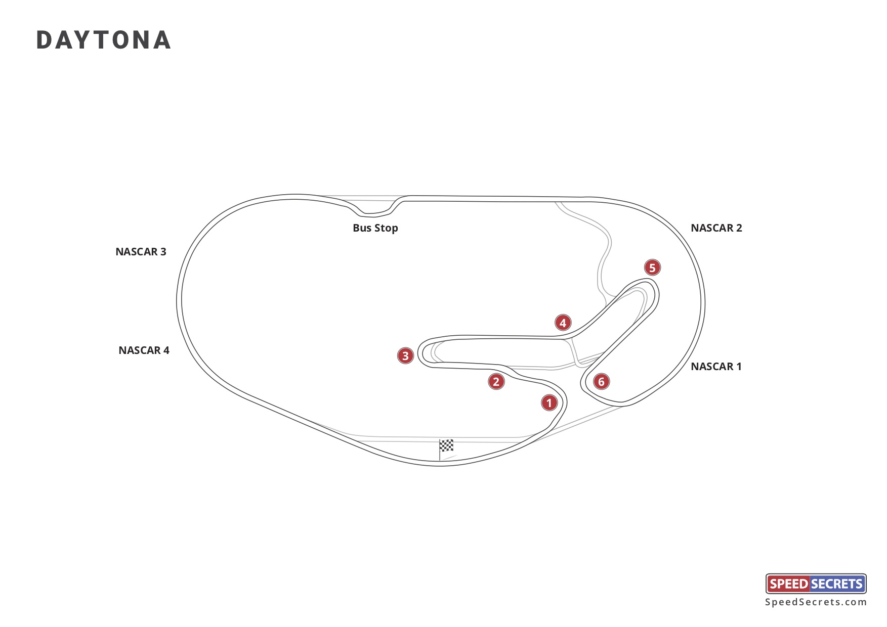 Track Maps Facts And More