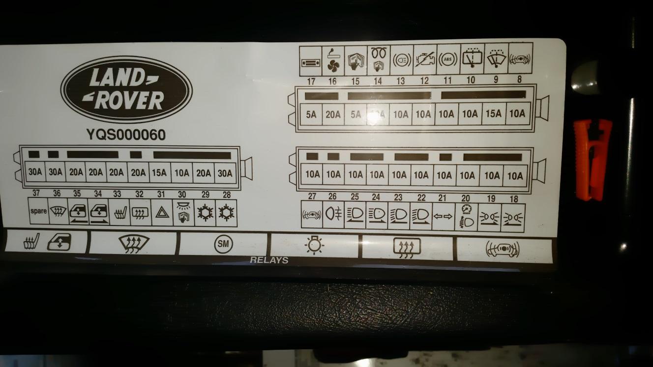 [WRG-3991] Range Rover P38 Fuse Box Layout