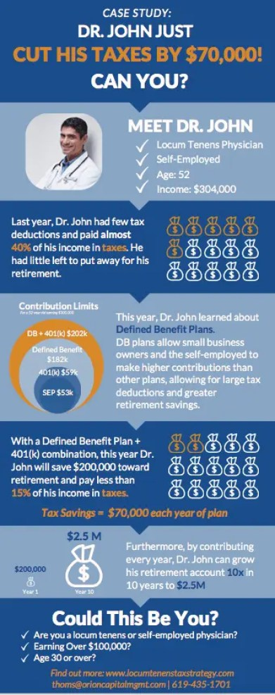Infographic: Locum Tenens Tax Savings Case Study