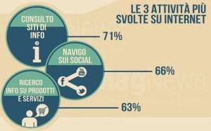 Digital-Marketing-2012