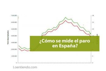 Cómo se mide el paro en España