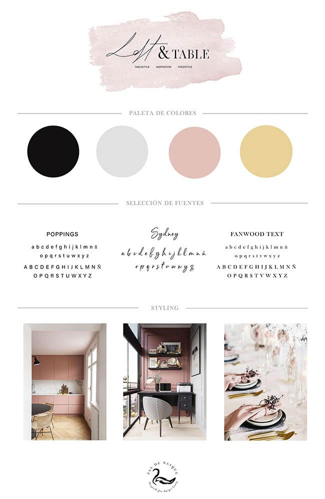 Branding Loft & Table