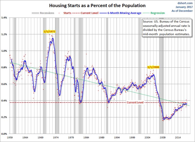 housing-starts-jan