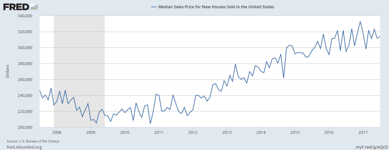 August median sales prince