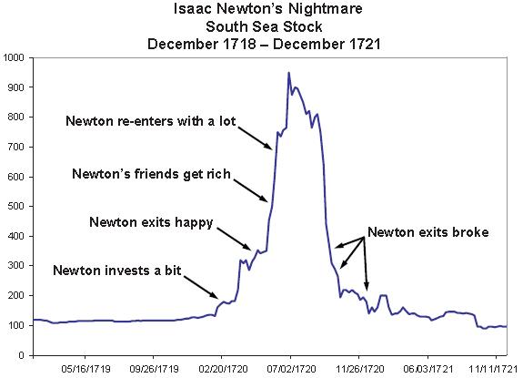 11-01-27_newton