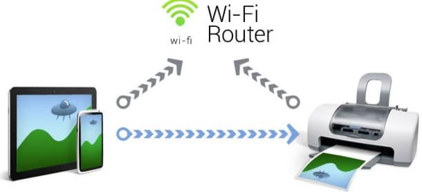 Подключение принтера по W-Fi