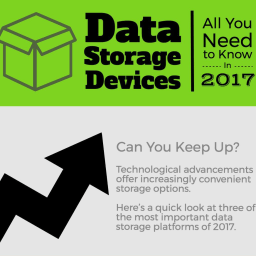 Data Storage Devices Infographic detailing SAN storage, cloud based data storage, and local storage