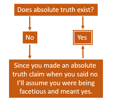 does absolute truth exist