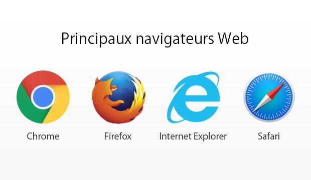 Pourquoi choisir Google Chrome ?
