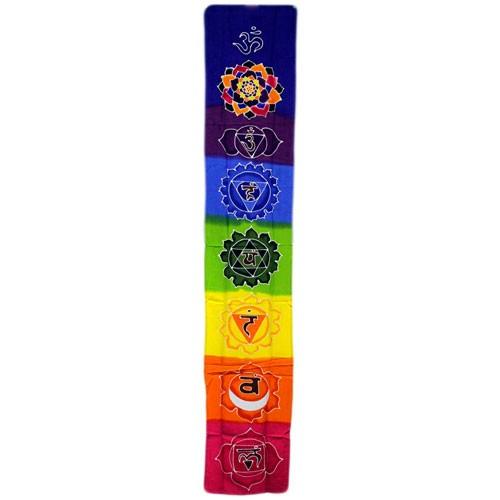 7 chakra banner