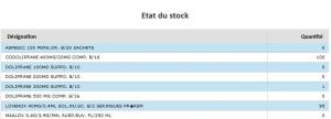 etat des stocks par produit du fournsiseur log - Solution BI