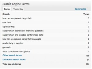 BlogSearchTerms