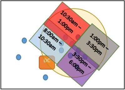 TMW Time Zones