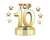 most popular articles