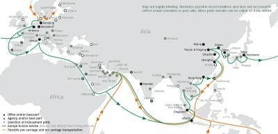 Europe - East (rotation 3)