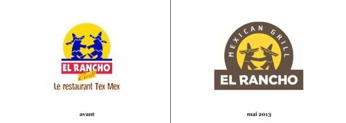 Logo_El_Rancho