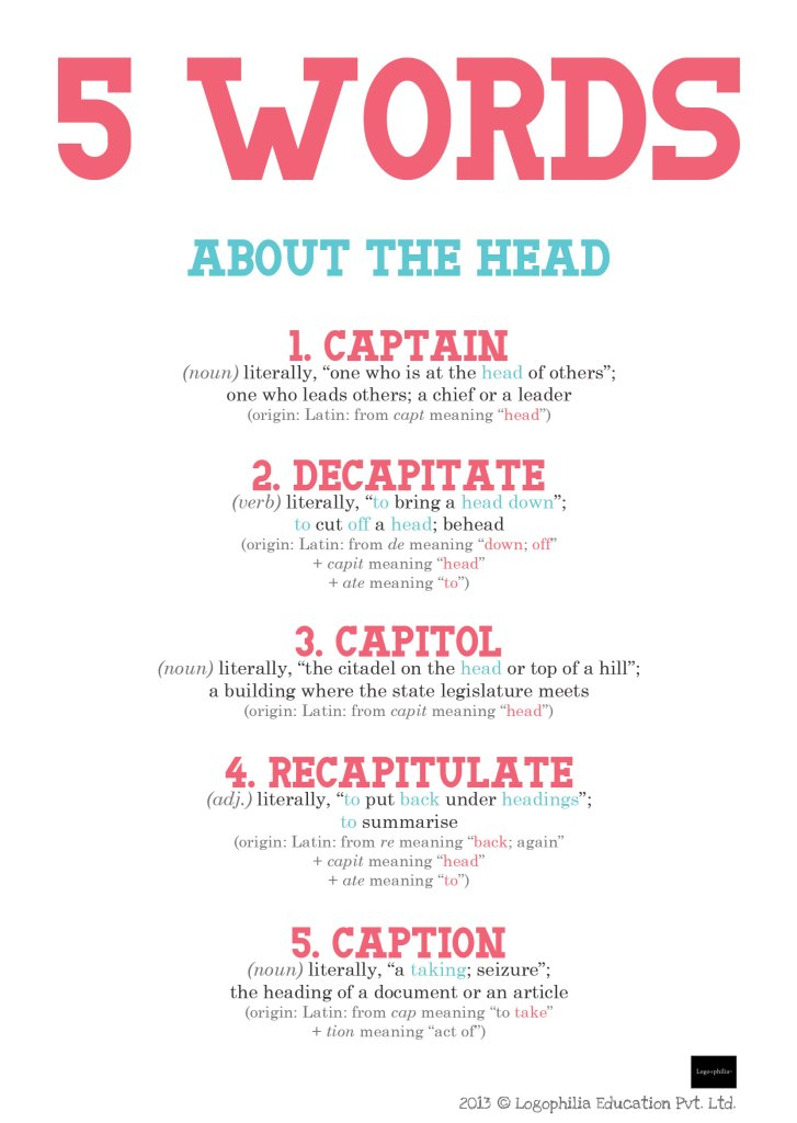 english etymology of the words about Head
