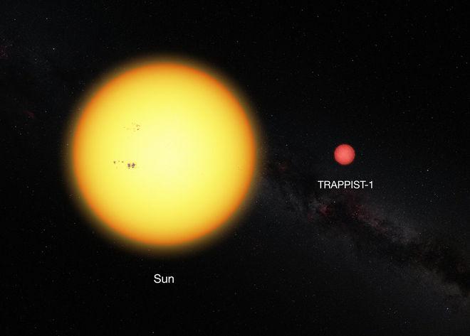 NASA descobre 7 planetas idênticos à Terra sol