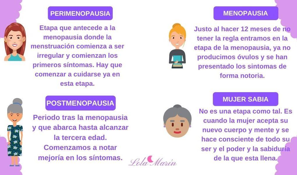 Etapas de la menopausia