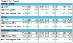 Horários dos ônibus a partir do Giverny