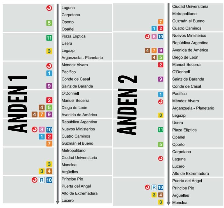 Metrô de Madri - Linha 6