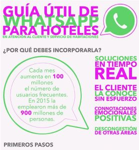 whatsapp para hoteles