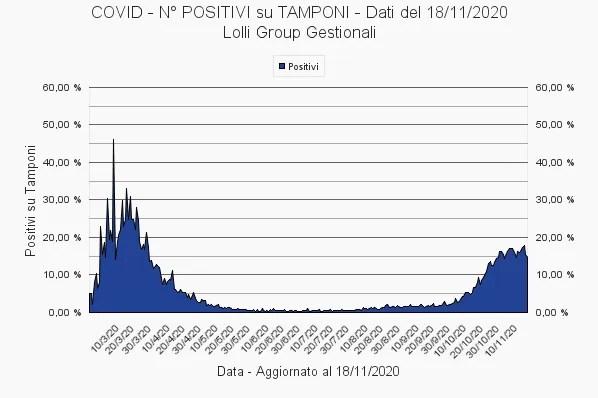 covid-tamponi-lolligroup-18_11